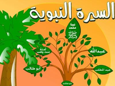 تحميل كتاب السيرة النبوية لخاتم النبيين عليه الصلاة والسلام pdf