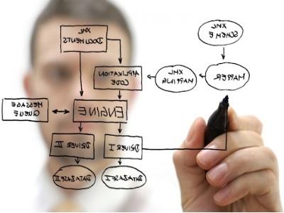تحميل كتاب تعلم برمجة واجهات المستخدم في لغة الجافا pdf